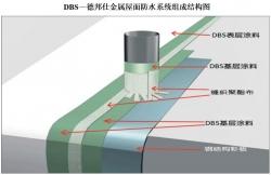 德邦仕金属屋面隔热防水系统 防水还隔热